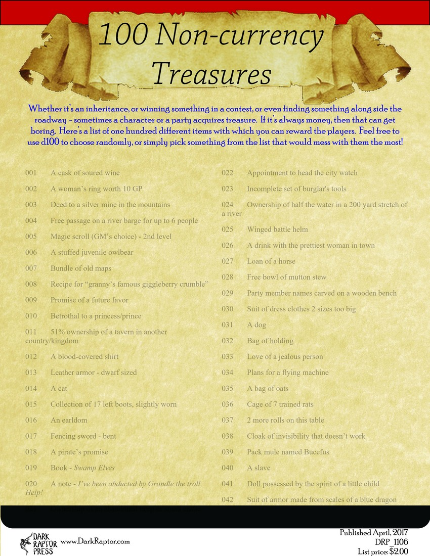 100 Non-currency Treasures Image